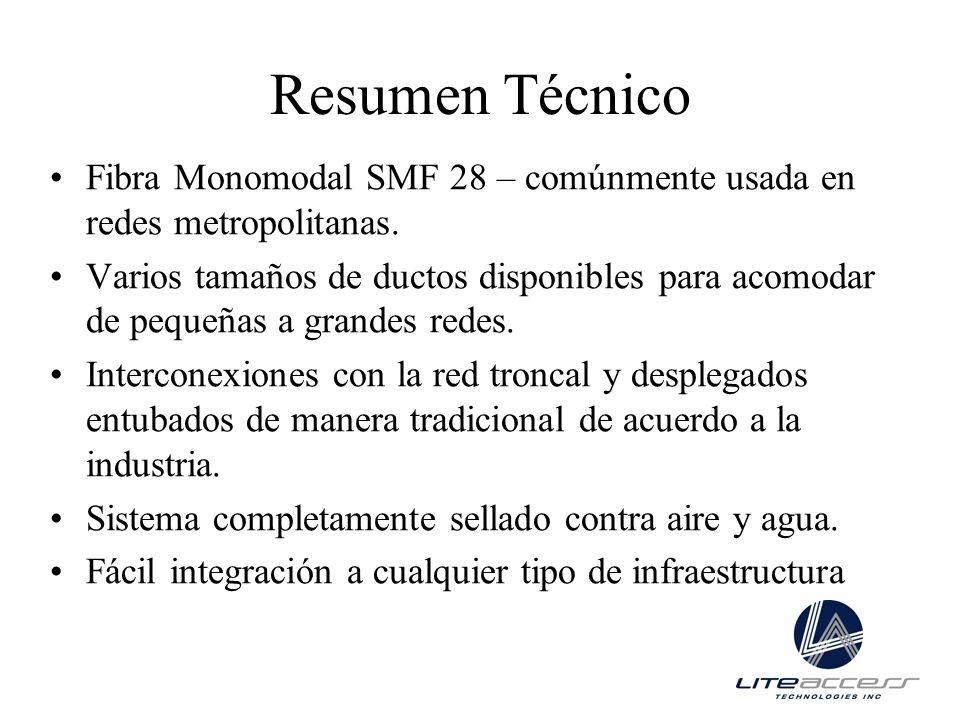 Resumen Técnico Fibra Monomodal SMF 28 – comúnmente usada en redes metropolitanas. Varios tamaños de ductos disponibles para acomodar de pequeñas a gr