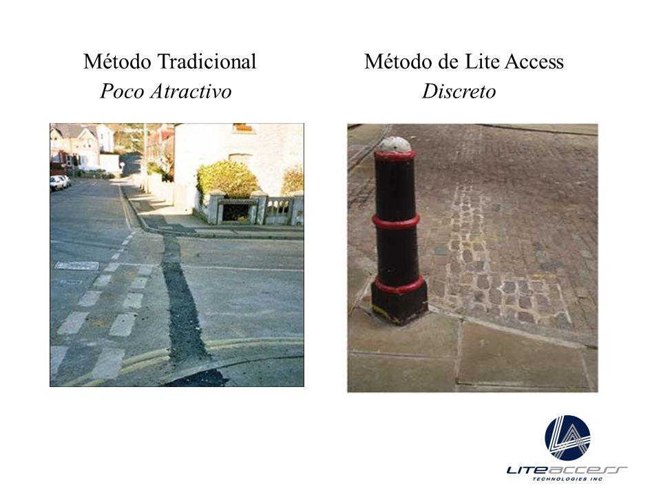Método Tradicional Método de Lite Access Poco Atractivo Discreto