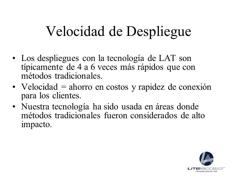Velocidad de Despliegue Los despliegues con la tecnología de LAT son típicamente de 4 a 6 veces más rápidos que con métodos tradicionales. Velocidad =