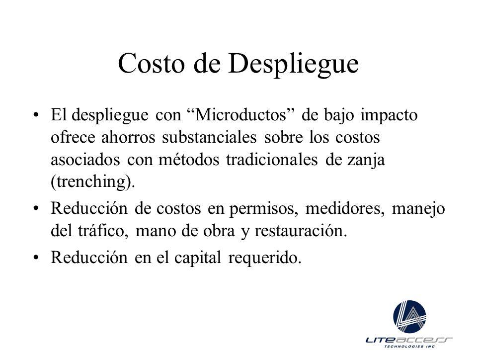 Costo de Despliegue El despliegue con Microductos de bajo impacto ofrece ahorros substanciales sobre los costos asociados con métodos tradicionales de
