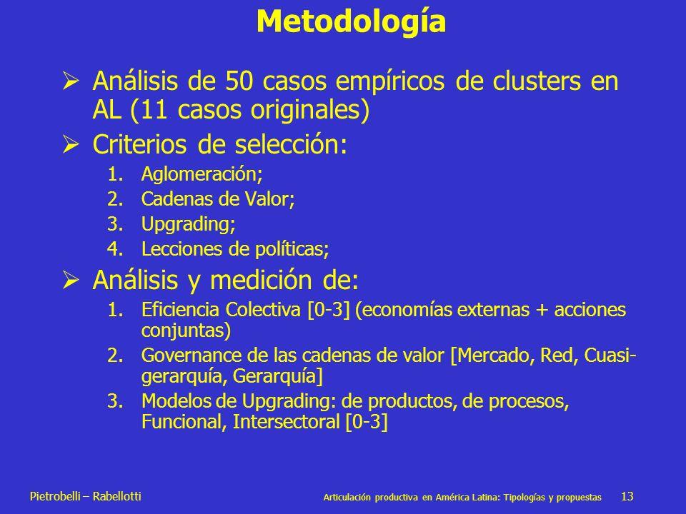 Pietrobelli – Rabellotti Articulación productiva en América Latina: Tipologías y propuestas 13 Metodología Análisis de 50 casos empíricos de clusters