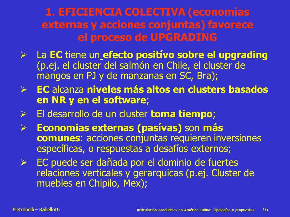 Pietrobelli – Rabellotti Articulación productiva en América Latina: Tipologías y propuestas 16 1. EFICIENCIA COLECTIVA (economías externas y acciones