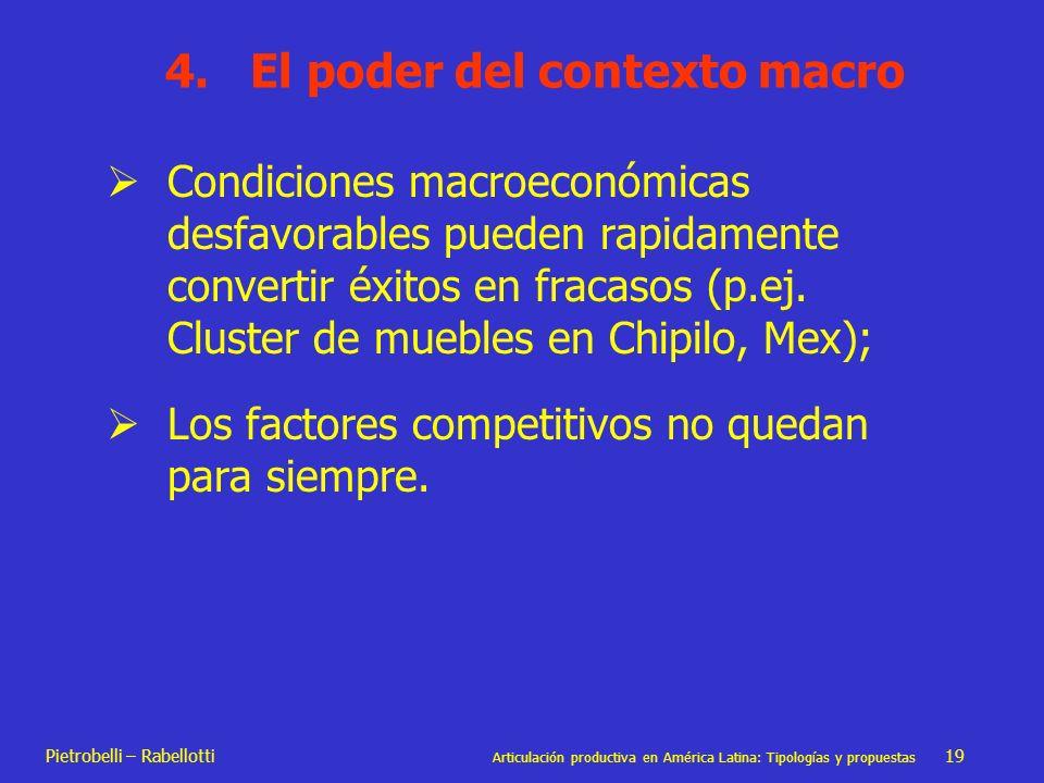 Pietrobelli – Rabellotti Articulación productiva en América Latina: Tipologías y propuestas 19 4. El poder del contexto macro Condiciones macroeconómi