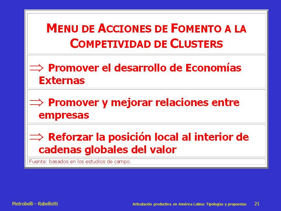Pietrobelli – Rabellotti Articulación productiva en América Latina: Tipologías y propuestas 21