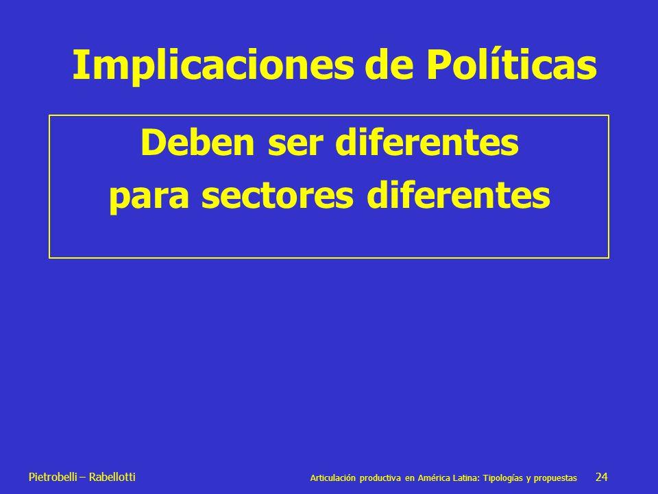 Pietrobelli – Rabellotti Articulación productiva en América Latina: Tipologías y propuestas 24 Implicaciones de Políticas Deben ser diferentes para se
