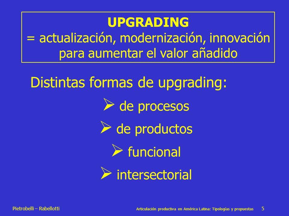 Pietrobelli – Rabellotti Articulación productiva en América Latina: Tipologías y propuestas 5 UPGRADING = actualización, modernización, innovación par