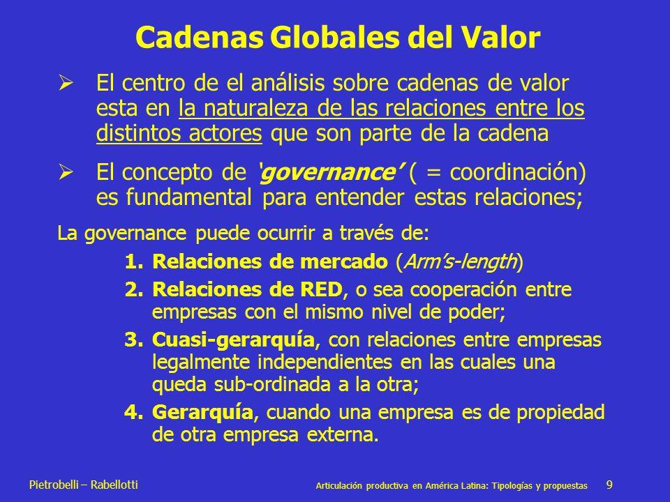 Pietrobelli – Rabellotti Articulación productiva en América Latina: Tipologías y propuestas 9 Cadenas Globales del Valor El centro de el análisis sobr