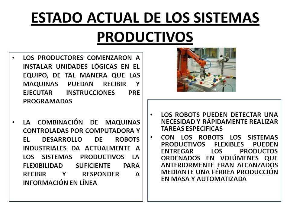 ESTADO ACTUAL DE LOS SISTEMAS PRODUCTIVOS LOS PRODUCTORES COMENZARON A INSTALAR UNIDADES LÓGICAS EN EL EQUIPO, DE TAL MANERA QUE LAS MAQUINAS PUEDAN R