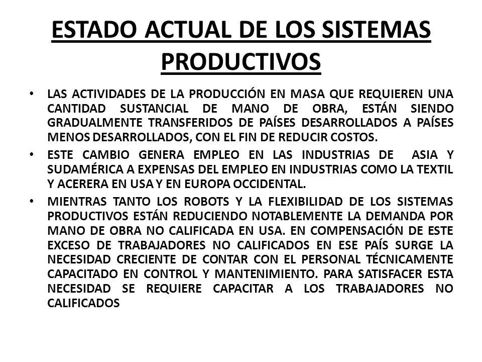 ESTADO ACTUAL DE LOS SISTEMAS PRODUCTIVOS LAS ACTIVIDADES DE LA PRODUCCIÓN EN MASA QUE REQUIEREN UNA CANTIDAD SUSTANCIAL DE MANO DE OBRA, ESTÁN SIENDO