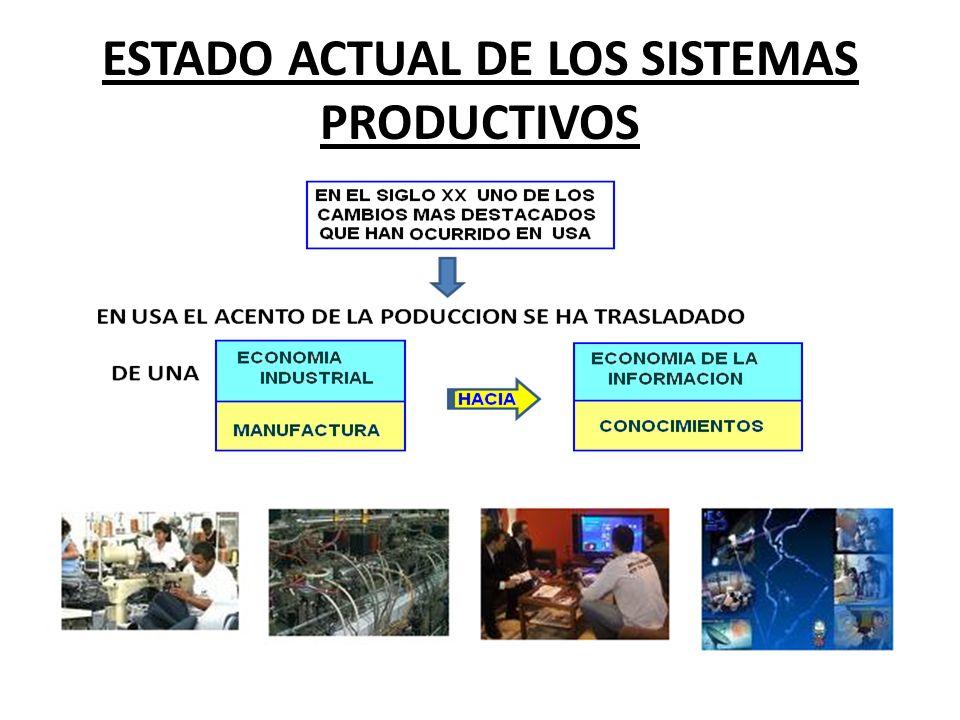 ESTADO ACTUAL DE LOS SISTEMAS PRODUCTIVOS