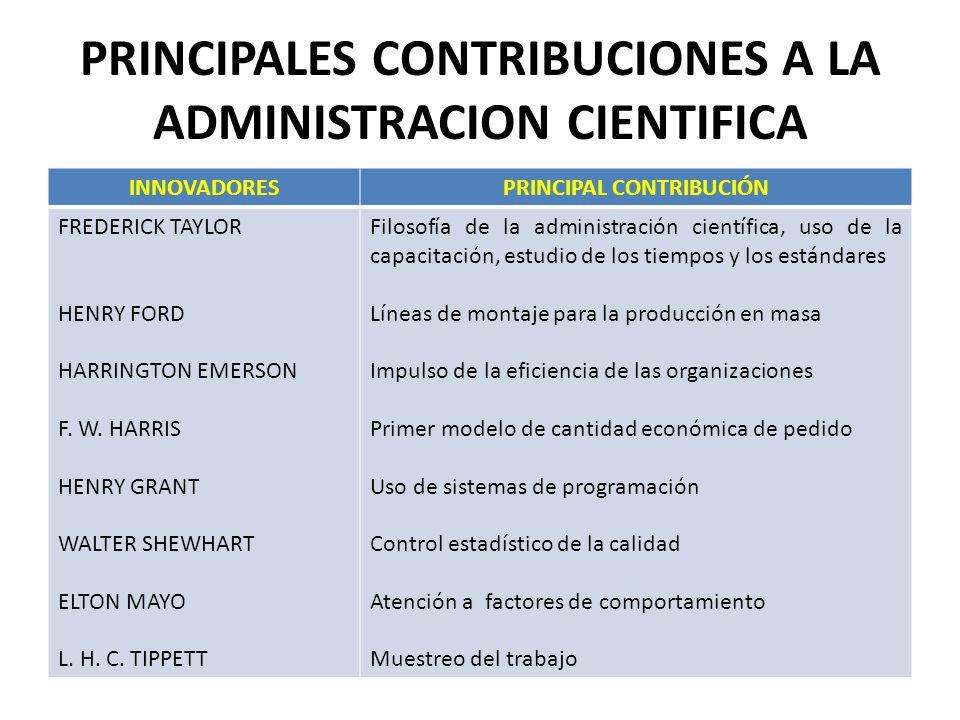 PRINCIPALES CONTRIBUCIONES A LA ADMINISTRACION CIENTIFICA INNOVADORESPRINCIPAL CONTRIBUCIÓN FREDERICK TAYLOR HENRY FORD HARRINGTON EMERSON F. W. HARRI