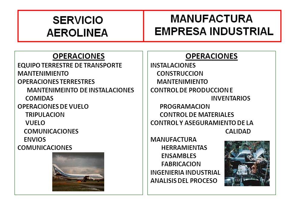 OPERACIONES EQUIPO TERRESTRE DE TRANSPORTE MANTENIMIENTO OPERACIONES TERRESTRES MANTENIMEINTO DE INSTALACIONES COMIDAS OPERACIONES DE VUELO TRIPULACIO