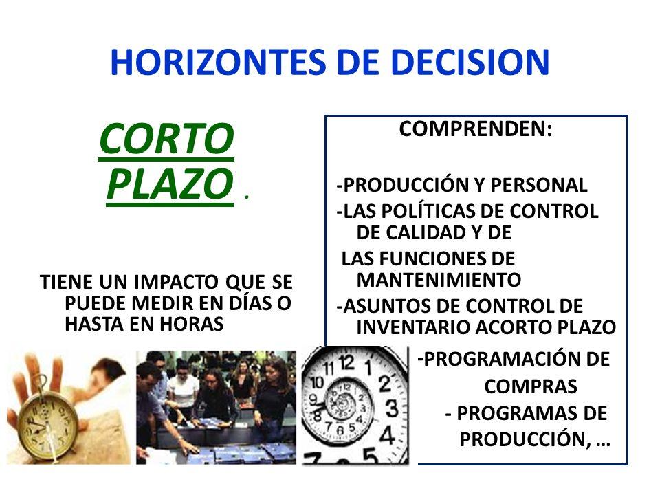 HORIZONTES DE DECISION CORTO PLAZO. TIENE UN IMPACTO QUE SE PUEDE MEDIR EN DÍAS O HASTA EN HORAS COMPRENDEN: -PRODUCCIÓN Y PERSONAL -LAS POLÍTICAS DE