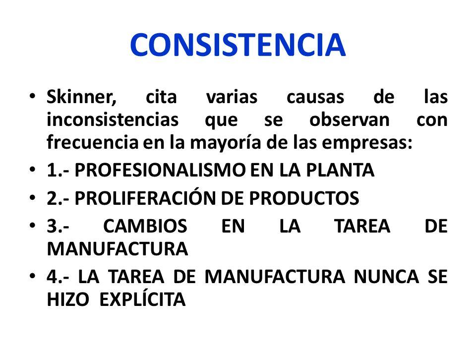 CONSISTENCIA Skinner, cita varias causas de las inconsistencias que se observan con frecuencia en la mayoría de las empresas: 1.- PROFESIONALISMO EN L