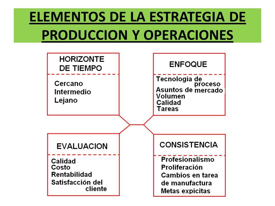 ELEMENTOS DE LA ESTRATEGIA DE PRODUCCION Y OPERACIONES