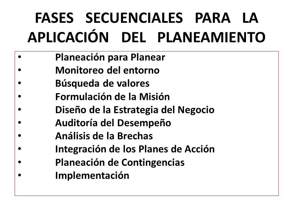 FASES SECUENCIALES PARA LA APLICACIÓN DEL PLANEAMIENTO Planeación para Planear Monitoreo del entorno Búsqueda de valores Formulación de la Misión Dise