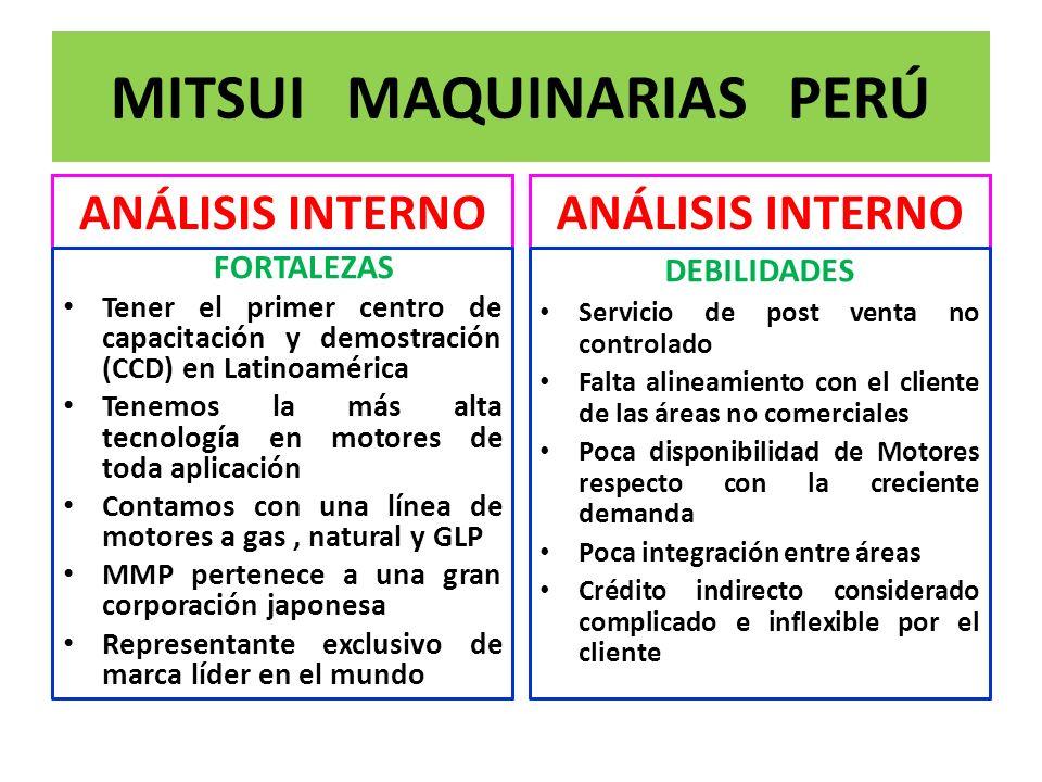 ANÁLISIS INTERNO FORTALEZAS Tener el primer centro de capacitación y demostración (CCD) en Latinoamérica Tenemos la más alta tecnología en motores de