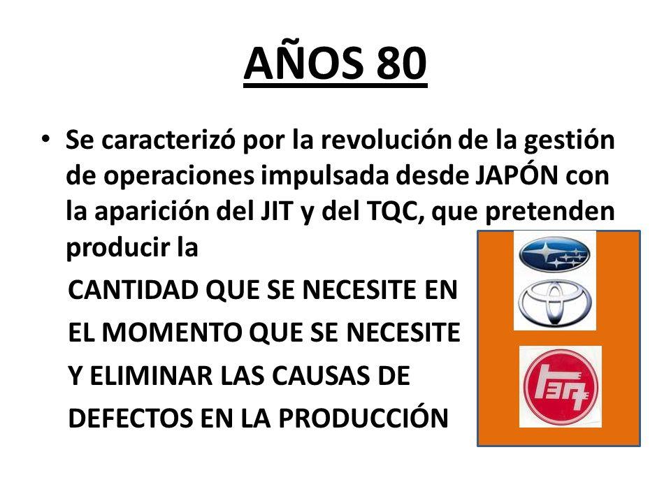 AÑOS 80 Se caracterizó por la revolución de la gestión de operaciones impulsada desde JAPÓN con la aparición del JIT y del TQC, que pretenden producir
