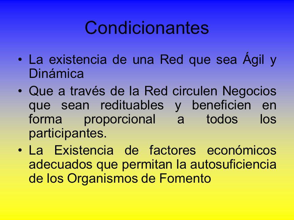 Condicionantes La existencia de una Red que sea Ágil y Dinámica Que a través de la Red circulen Negocios que sean redituables y beneficien en forma proporcional a todos los participantes.