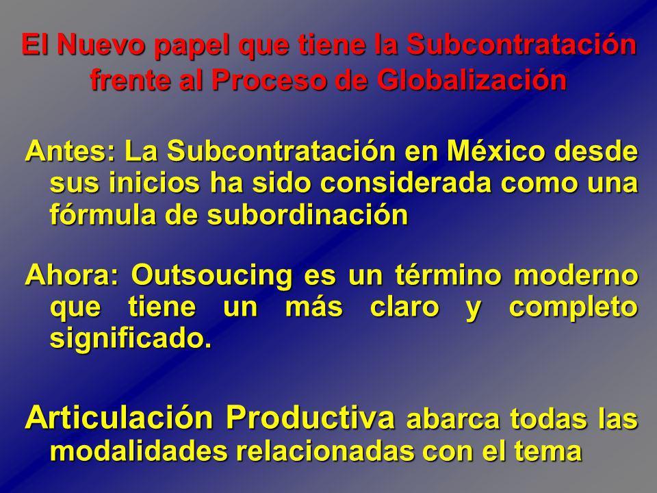 El Nuevo papel que tiene la Subcontratación frente al Proceso de Globalización Antes: La Subcontratación en México desde sus inicios ha sido considerada como una fórmula de subordinación Ahora: Outsoucing es un término moderno que tiene un más claro y completo significado.