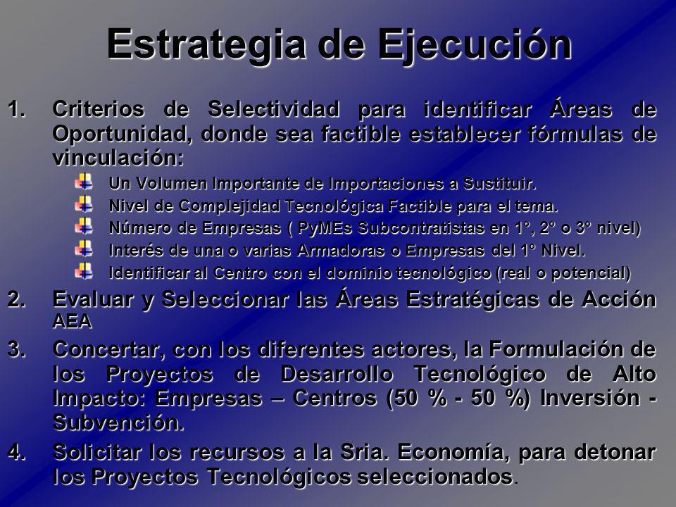 Estrategia de Ejecución 1.Criterios de Selectividad para identificar Áreas de Oportunidad, donde sea factible establecer fórmulas de vinculación: Un Volumen Importante de Importaciones a Sustituir.