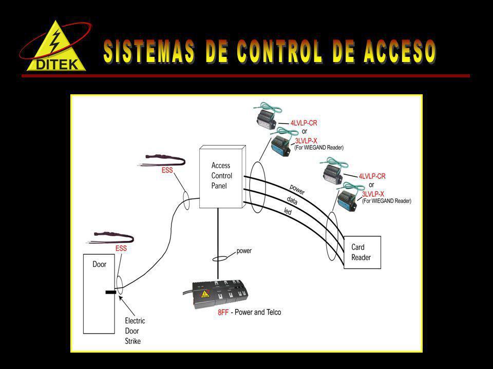 Protector contra sobretensión para lectores de tarjetas / teclados DTK-4LVLP-CR Protege el circuito de alimentación de 12 o 24 volts y el circuito de LEDs de 5 volts Para circuitos de datos de 7-14 volts como los que utilizan los lectores Wiegand, instale el modelo 3LVLP-X
