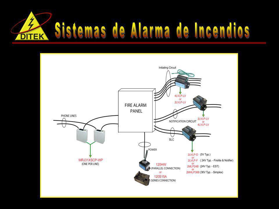 Protector contra sobretensión cableado de 120 Volts DTK-120HW Proteger el suministro eléctrico de 110 volts de CA al panel de alarma Un indicador de diagnóstico que confirma la presencia de tierra, el funcionamiento de la unidad y la existencia de alimentación UL 1449