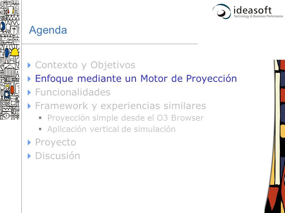 12 Agenda Contexto y Objetivos Enfoque mediante un Motor de Proyección Funcionalidades Framework y experiencias similares Proyección simple desde el O