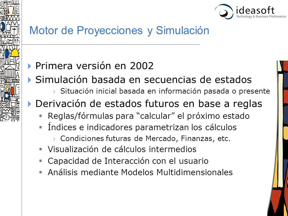 14 Motor de Proyecciones y Simulación Primera versión en 2002 Simulación basada en secuencias de estados Situación inicial basada en información pasad