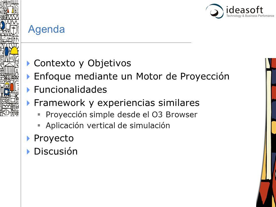 2 Agenda Contexto y Objetivos Enfoque mediante un Motor de Proyección Funcionalidades Framework y experiencias similares Proyección simple desde el O3