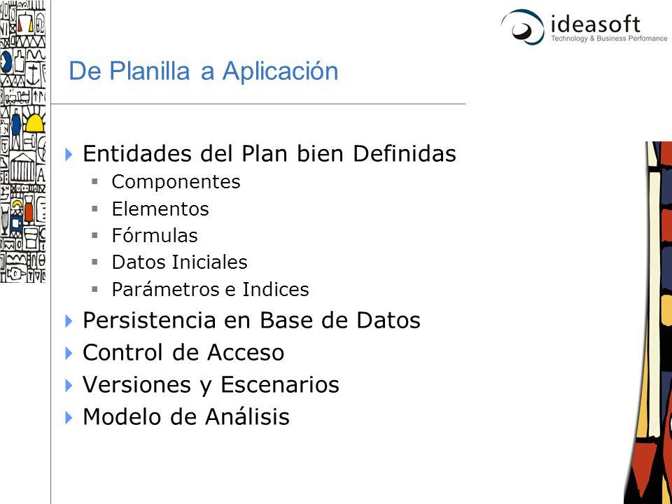 20 De Planilla a Aplicación Entidades del Plan bien Definidas Componentes Elementos Fórmulas Datos Iniciales Parámetros e Indices Persistencia en Base