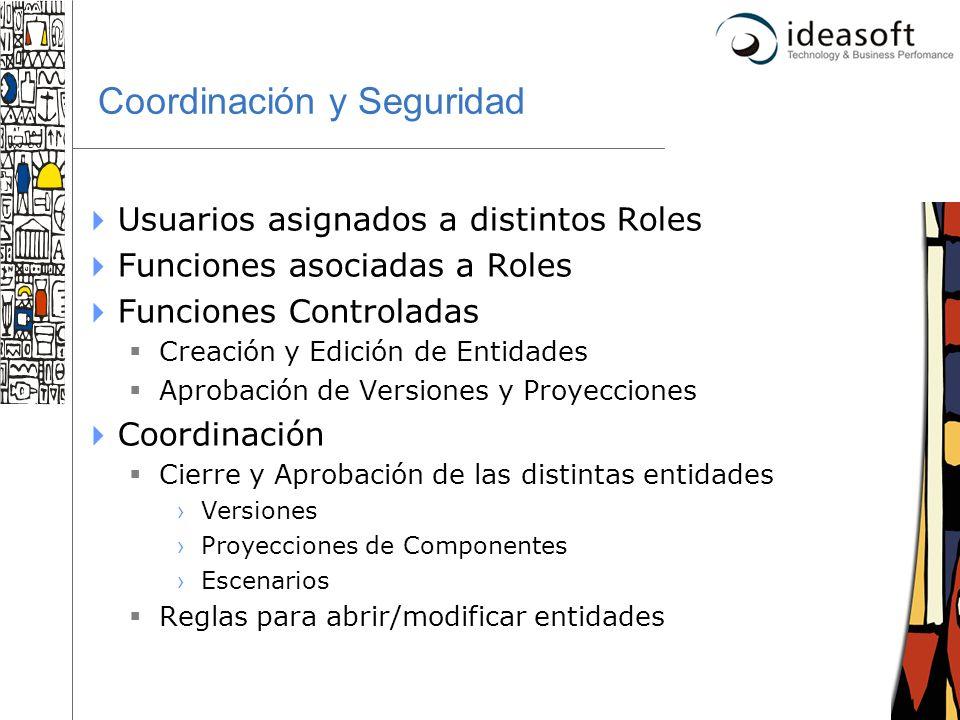 22 Coordinación y Seguridad Usuarios asignados a distintos Roles Funciones asociadas a Roles Funciones Controladas Creación y Edición de Entidades Apr