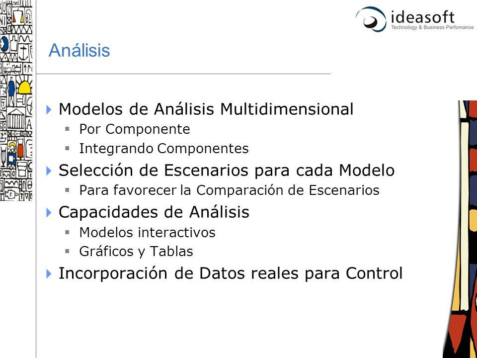 24 Análisis Modelos de Análisis Multidimensional Por Componente Integrando Componentes Selección de Escenarios para cada Modelo Para favorecer la Comp