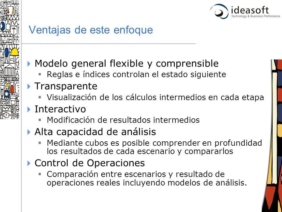 25 Ventajas de este enfoque Modelo general flexible y comprensible Reglas e índices controlan el estado siguiente Transparente Visualización de los cá