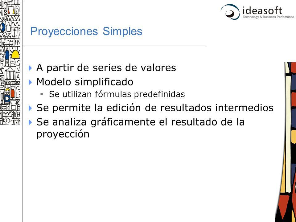 27 Proyecciones Simples A partir de series de valores Modelo simplificado Se utilizan fórmulas predefinidas Se permite la edición de resultados interm
