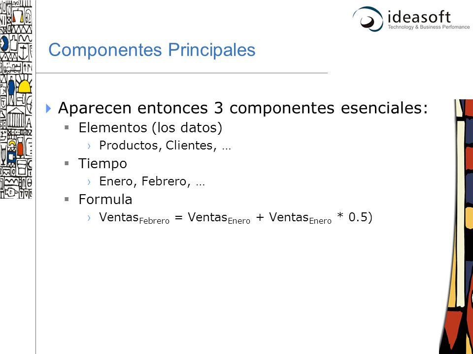 32 Componentes Principales Aparecen entonces 3 componentes esenciales: Elementos (los datos) Productos, Clientes, … Tiempo Enero, Febrero, … Formula V
