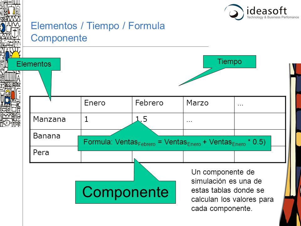 33 Elementos / Tiempo / Formula Componente EneroFebreroMarzo… Manzana11.5… Banana Pera Tiempo Elementos Formula: Ventas Febrero = Ventas Enero + Venta
