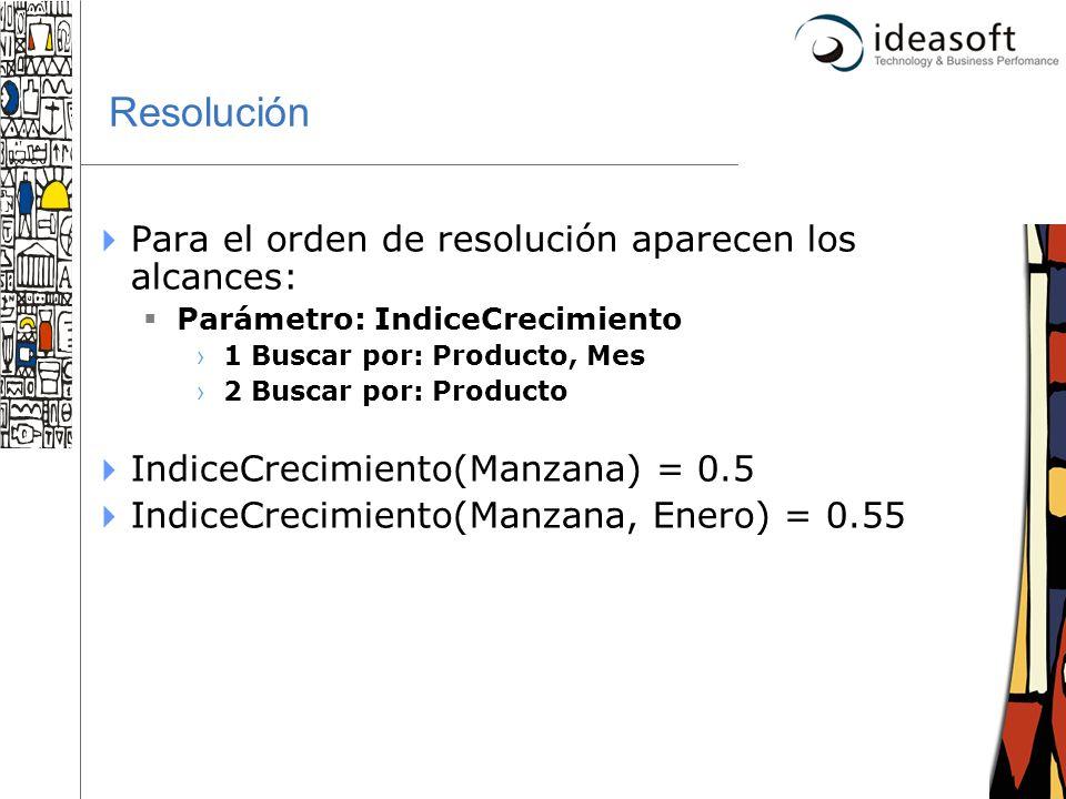 36 Resolución Para el orden de resolución aparecen los alcances: Parámetro: IndiceCrecimiento 1 Buscar por: Producto, Mes 2 Buscar por: Producto Indic