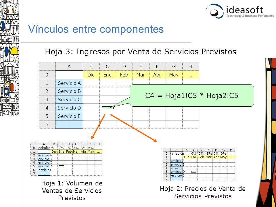 7 Vínculos entre componentes DicEneFebMarAbrMay… Servicio A Servicio B Servicio C Servicio D Servicio E … Crecimiento2%1%3% 5% … ABCDEFGH 0 2 1 4 3 6