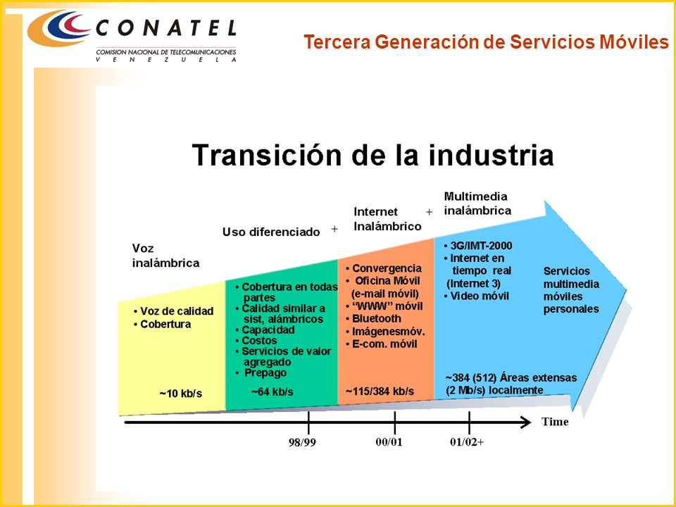 Tercera Generación de Servicios Móviles