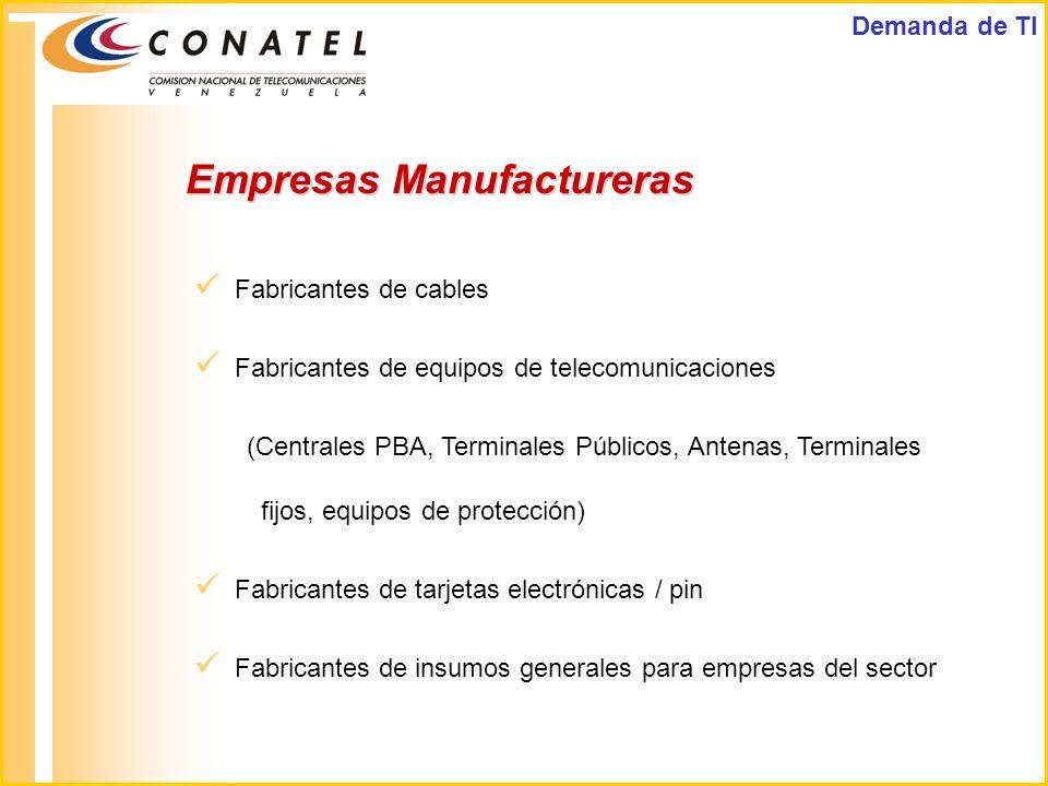 Empresas Manufactureras Fabricantes de cables Fabricantes de equipos de telecomunicaciones (Centrales PBA, Terminales Públicos, Antenas, Terminales fi