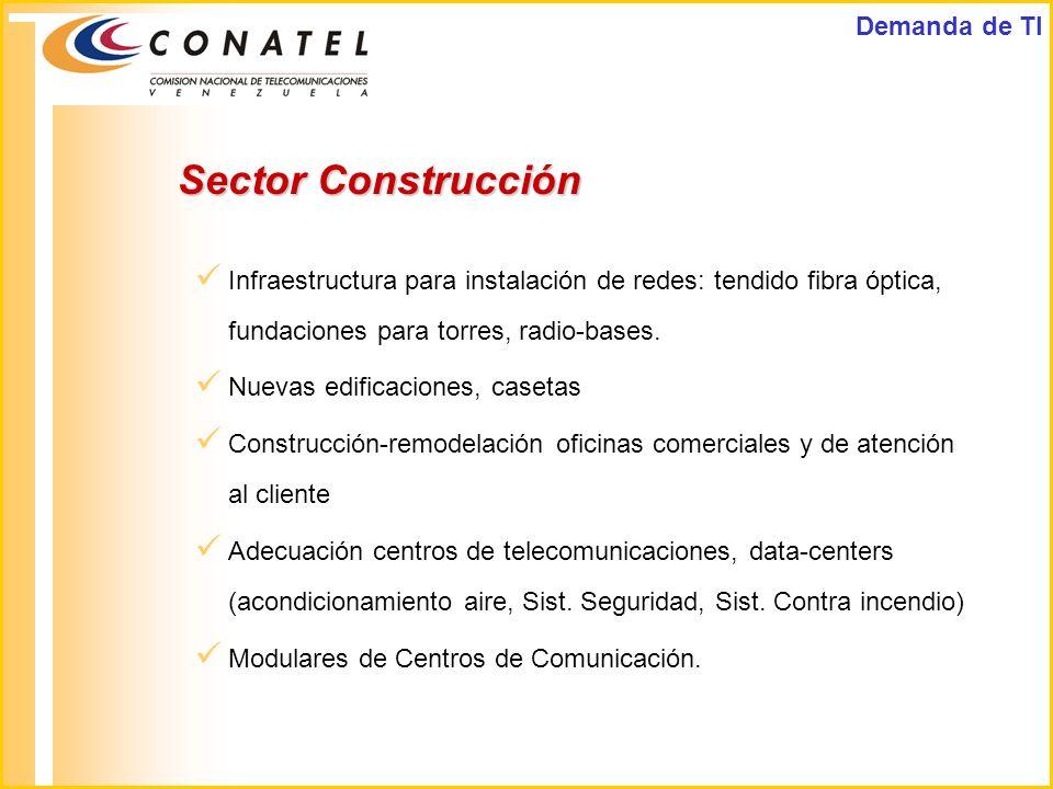 Sector Construcción Infraestructura para instalación de redes: tendido fibra óptica, fundaciones para torres, radio-bases. Nuevas edificaciones, caset