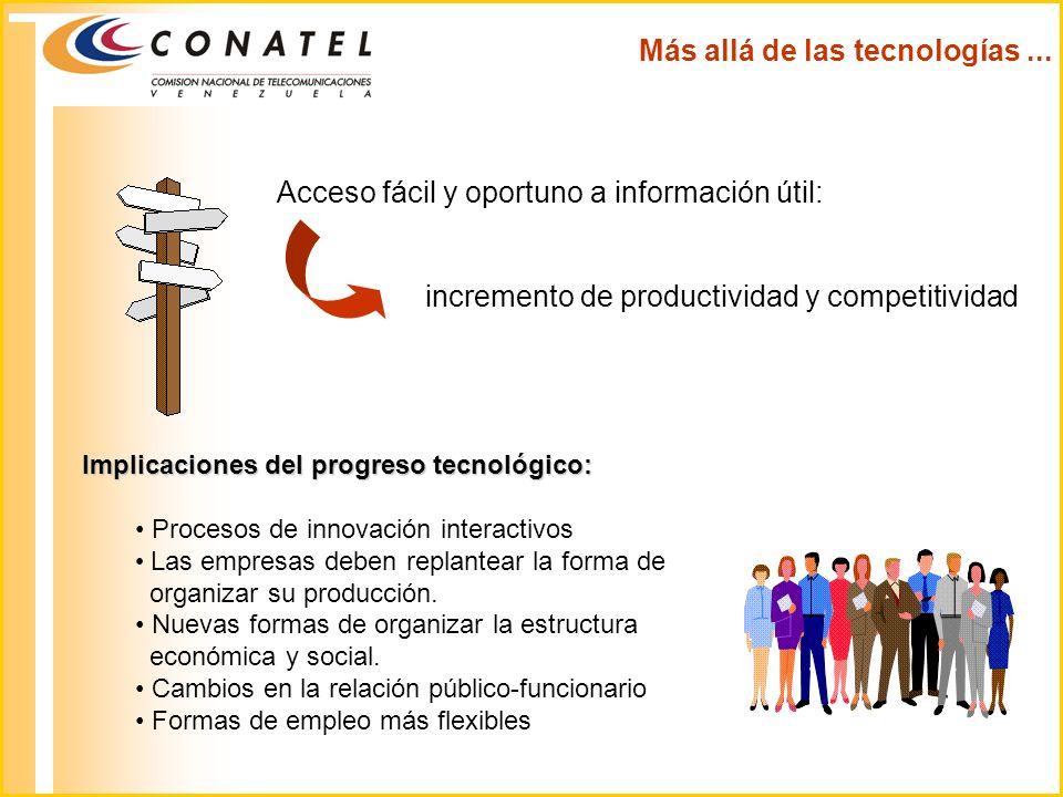 Acceso fácil y oportuno a información útil: Implicaciones del progreso tecnológico: Procesos de innovación interactivos Las empresas deben replantear