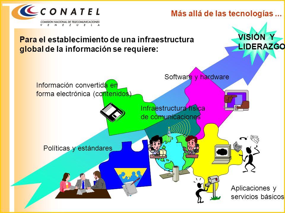 VISIÓN Y LIDERAZGO Para el establecimiento de una infraestructura global de la información se requiere: Información convertida en forma electrónica (c