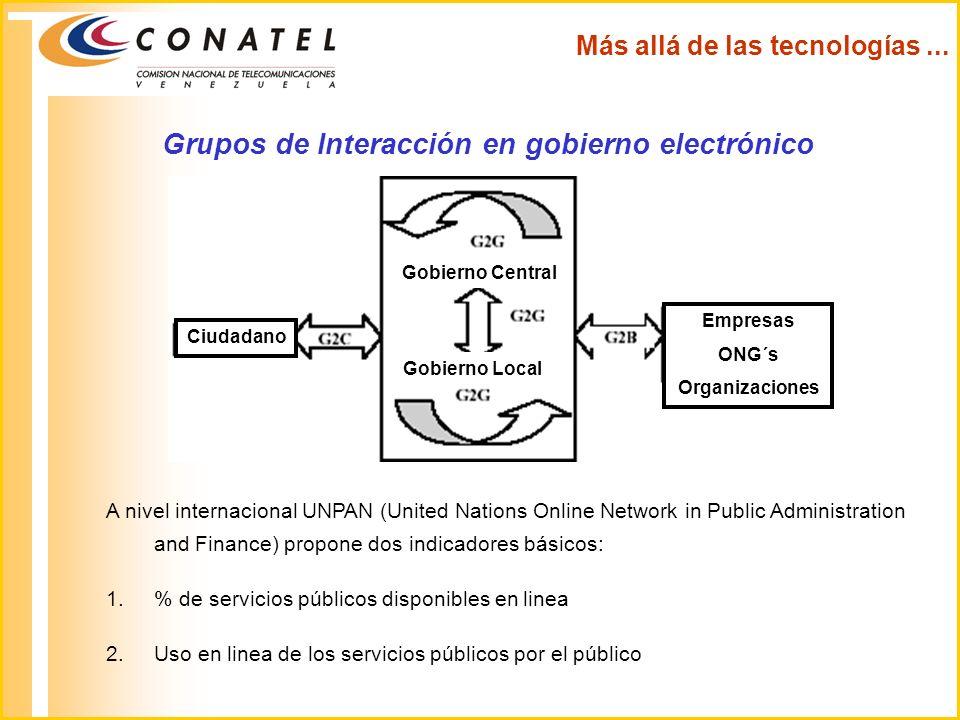 Grupos de Interacción en gobierno electrónico Más allá de las tecnologías... Gobierno Central Gobierno Local Ciudadano Empresas ONG´s Organizaciones A