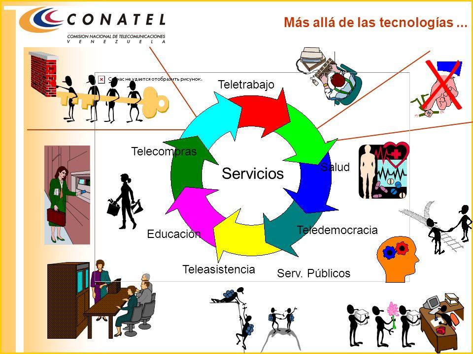 Teledemocracia Salud Teletrabajo Servicios Educación Serv. Públicos Telecompras Teleasistencia Más allá de las tecnologías...