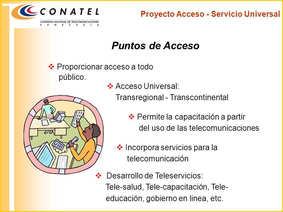 Puntos de Acceso Proporcionar acceso a todo público. Acceso Universal: Transregional - Transcontinental Permite la capacitación a partir del uso de la