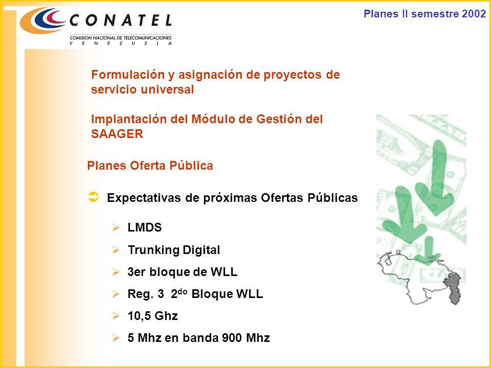 Expectativas de próximas Ofertas Públicas Planes Oferta Pública LMDS Trunking Digital 3er bloque de WLL Reg. 3 2 do Bloque WLL 10,5 Ghz 5 Mhz en banda