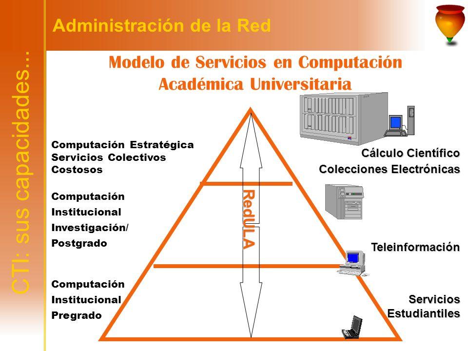 CTI: sus capacidades... Administración de la Red Modelo de Servicios en Computación Académica Universitaria Cálculo Científico Colecciones Electrónica
