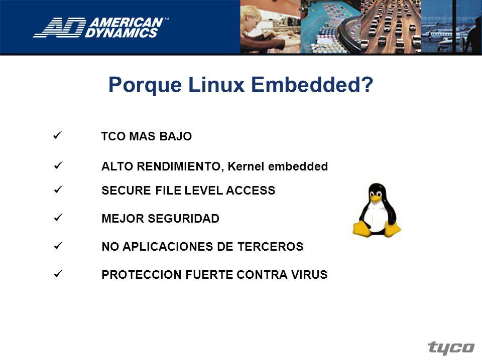 Porque Linux Embedded? SECURE FILE LEVEL ACCESS, Kernel embedded ALTO RENDIMIENTO, Kernel embedded NO APLICACIONES DE TERCEROS MEJOR SEGURIDAD PROTECC